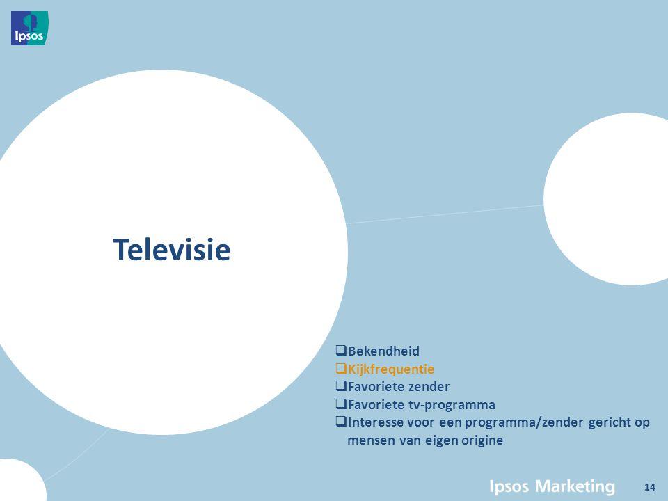 Televisie  Bekendheid  Kijkfrequentie  Favoriete zender  Favoriete tv-programma  Interesse voor een programma/zender gericht op mensen van eigen origine 14