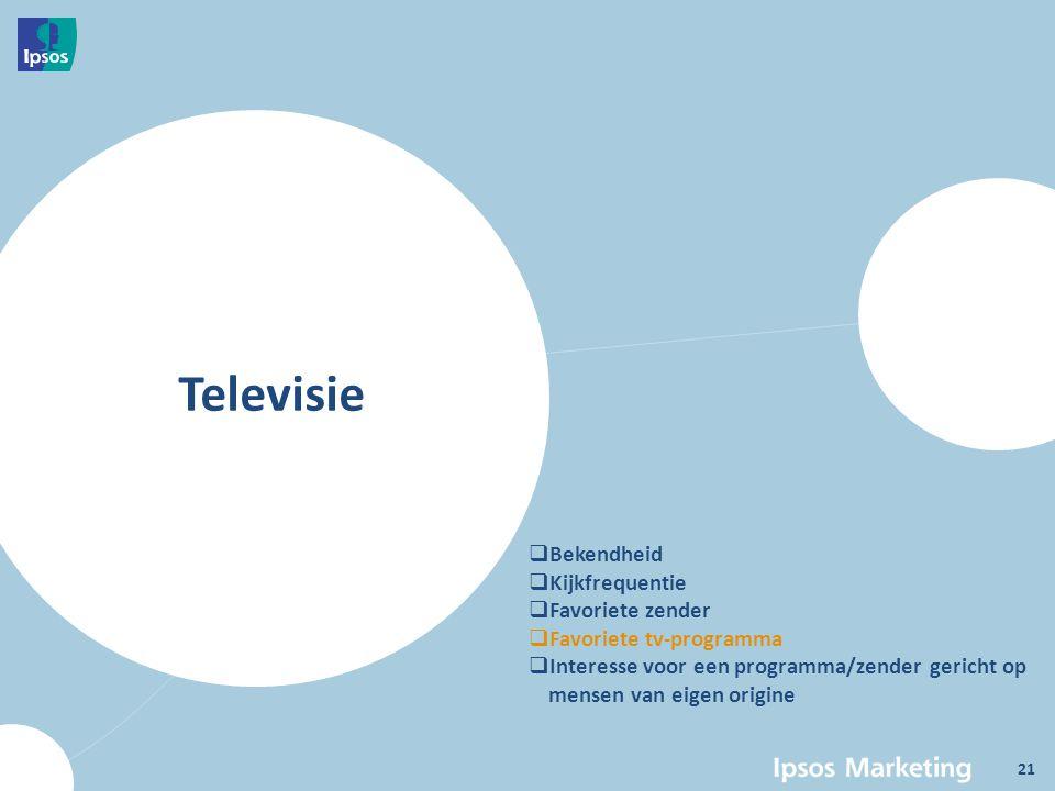 Televisie  Bekendheid  Kijkfrequentie  Favoriete zender  Favoriete tv-programma  Interesse voor een programma/zender gericht op mensen van eigen origine 21