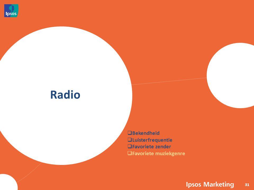 Radio  Bekendheid  Luisterfrequentie  Favoriete zender  Favoriete muziekgenre 31