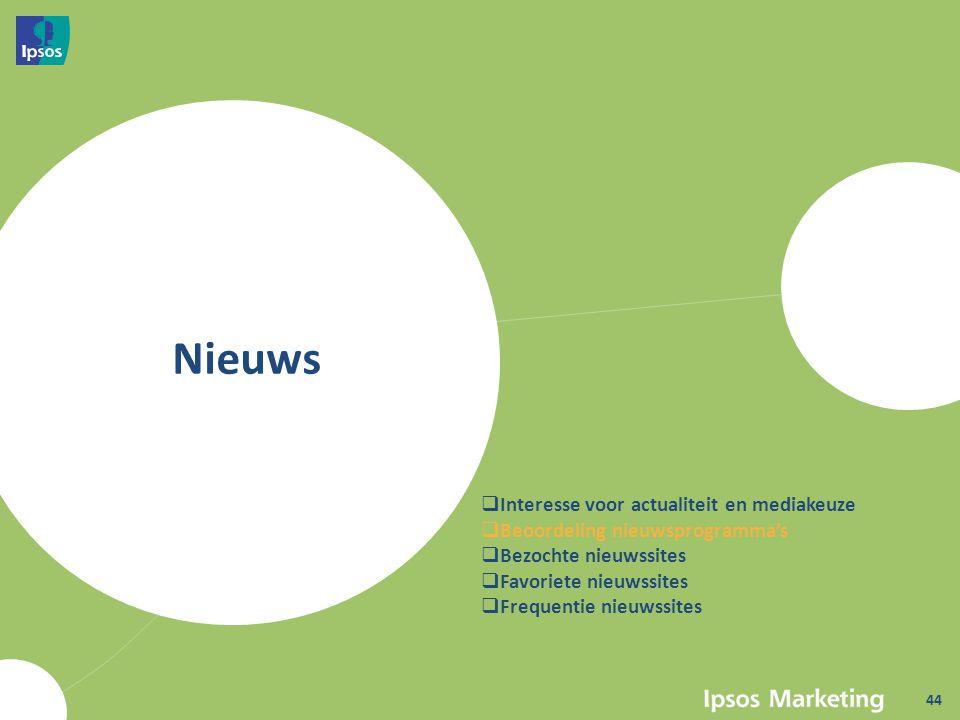 Nieuws  Interesse voor actualiteit en mediakeuze  Beoordeling nieuwsprogramma's  Bezochte nieuwssites  Favoriete nieuwssites  Frequentie nieuwssites 44