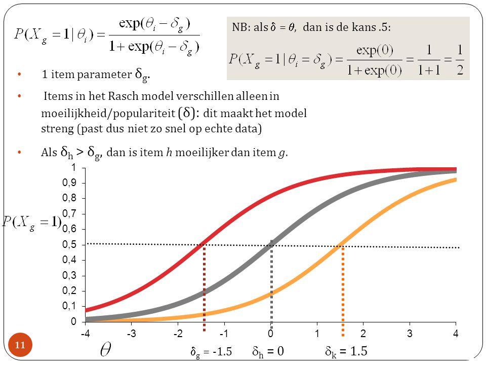 NB: als  = , dan is de kans.5:  g = -1.5  h = 0  k = 1.5 • 1 item parameter δ g.