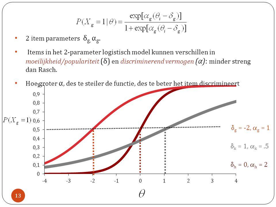 • 2 item parameters δ g, α g.