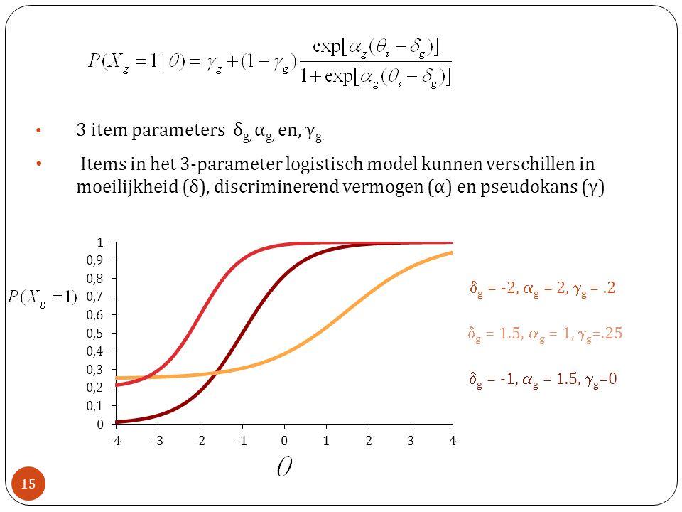 15 • 3 item parameters δ g, α g, en, γ g.