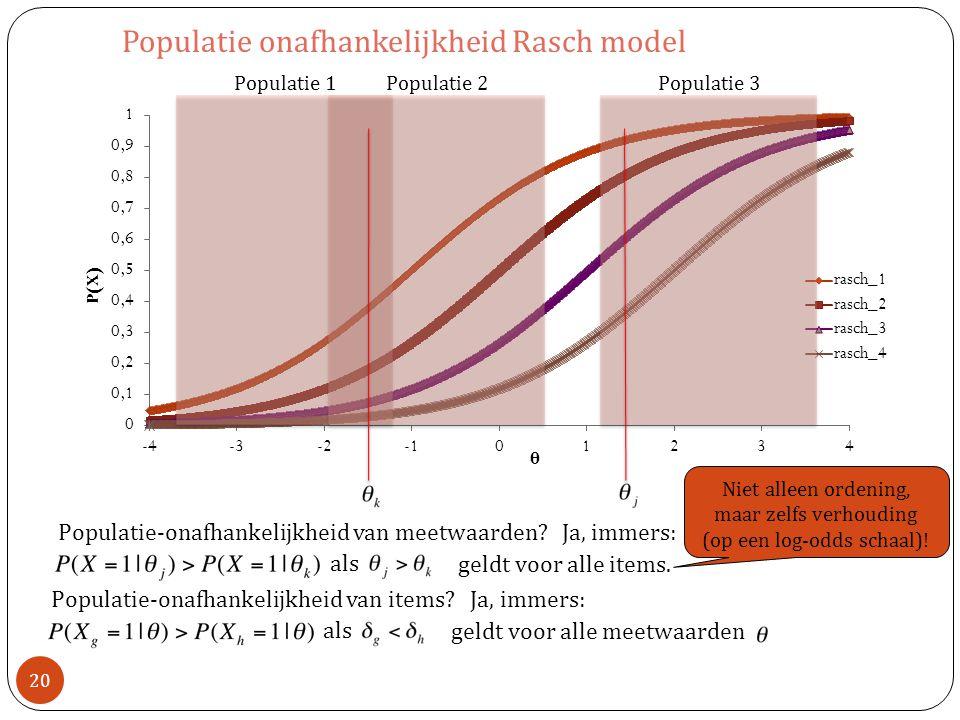 Populatie 1Populatie 2Populatie 3 Populatie onafhankelijkheid Rasch model Populatie-onafhankelijkheid van items.