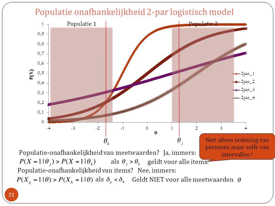 Populatie 1Populatie 2 Populatie onafhankelijkheid 2-par logistisch model Populatie-onafhankelijkheid van items.