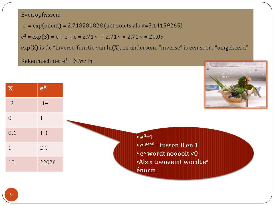 IQ achterstandIQ hoogbegaafdZak-slaag bloktoets Doel-testinformatie functies: 30