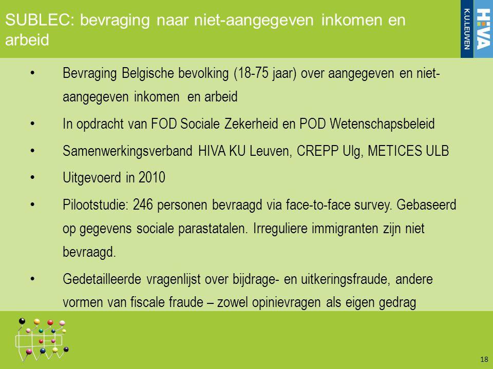 • Bevraging Belgische bevolking (18-75 jaar) over aangegeven en niet- aangegeven inkomen en arbeid • In opdracht van FOD Sociale Zekerheid en POD Wetenschapsbeleid • Samenwerkingsverband HIVA KU Leuven, CREPP Ulg, METICES ULB • Uitgevoerd in 2010 • Pilootstudie: 246 personen bevraagd via face-to-face survey.