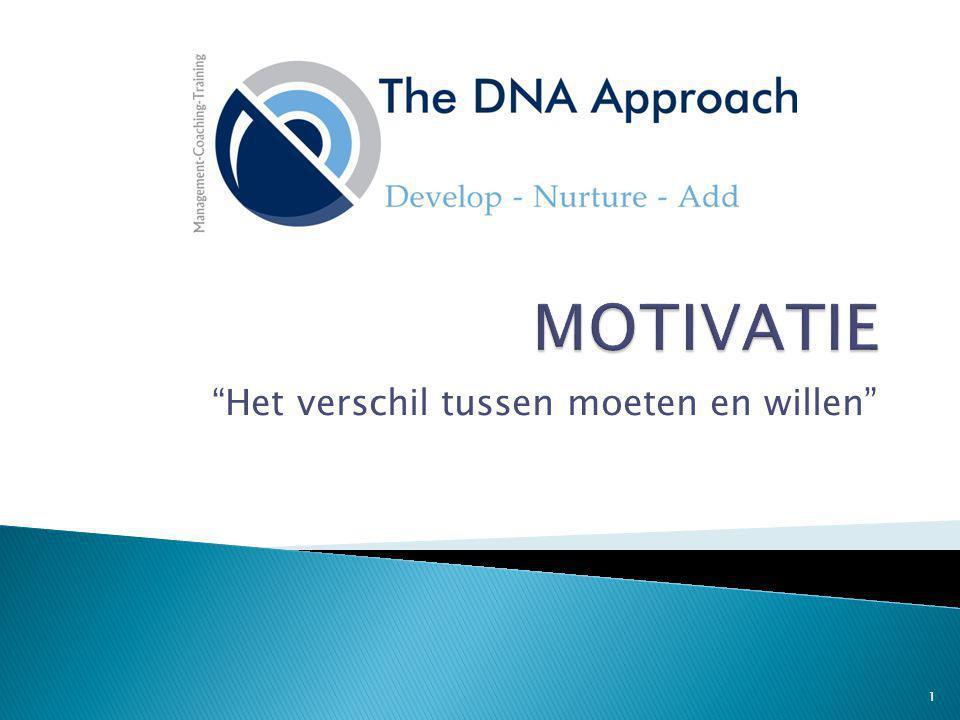 MOTIVATIE: -Creëer goede werkomstandigheden -Help hen in meesterschap -Geef (h)erkenning -Maak het werk interessant, geef het zin -Geef verantwoordelijkheid -Help om meer te bereiken ZONDER MOTIVATIE: -Haal je niet het beste uit je team -Zal ontevredenheid en verzuring zich verspreiden -Zullen er conflicten zijn -Mensen zullen niet willen -Weerstand -Vluchten GEMOTIVEERDE MENSEN DOEN JE LACHEN 32