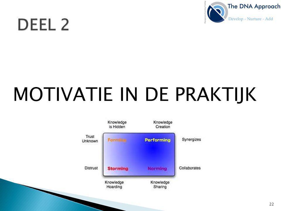 MOTIVATIE IN DE PRAKTIJK 22