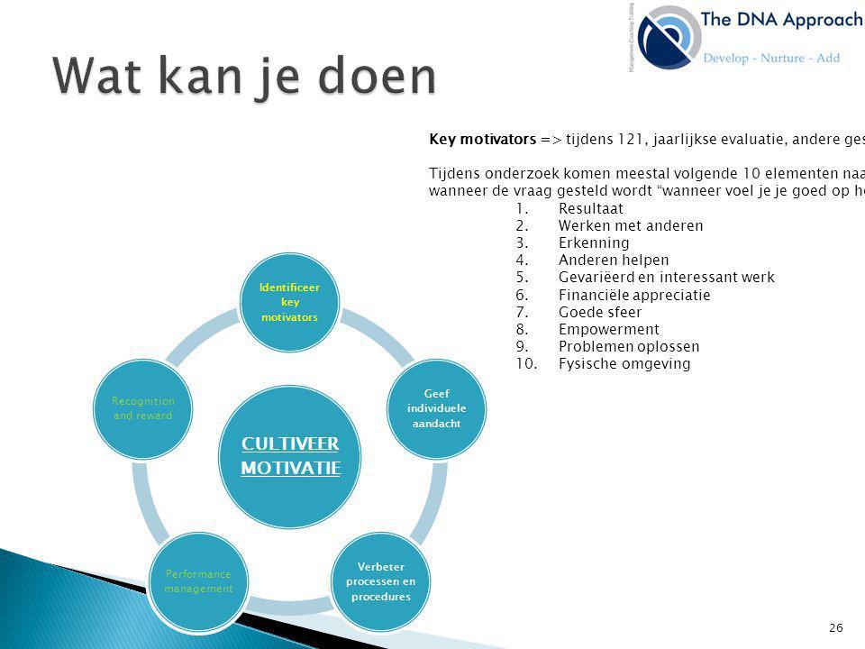 Key motivators => tijdens 121, jaarlijkse evaluatie, andere gesprekken Tijdens onderzoek komen meestal volgende 10 elementen naar boven wanneer de vra