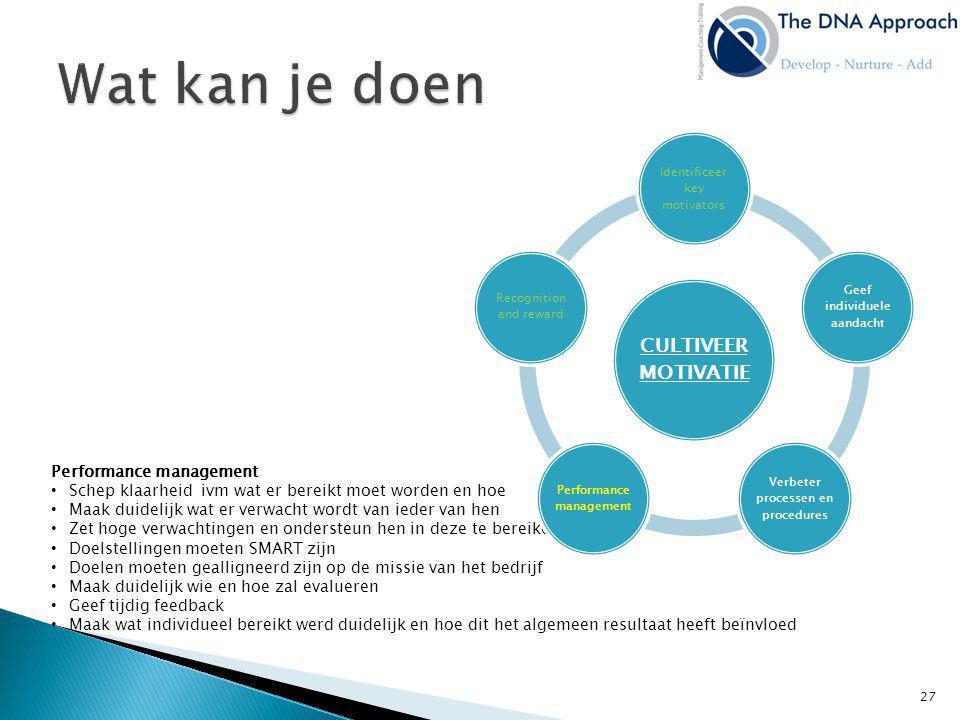 Performance management • Schep klaarheid ivm wat er bereikt moet worden en hoe • Maak duidelijk wat er verwacht wordt van ieder van hen • Zet hoge ver