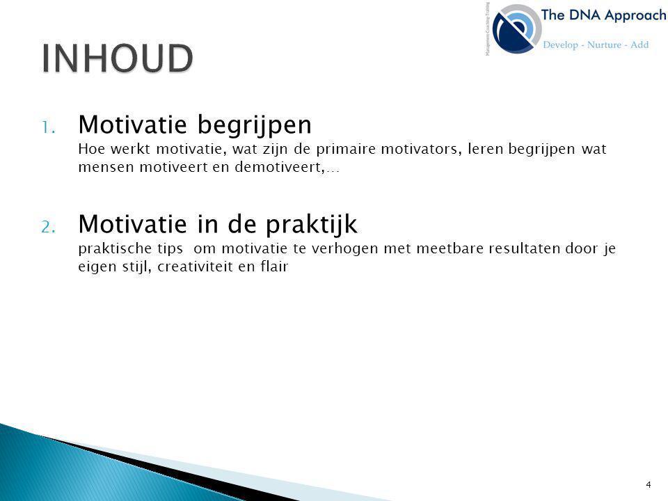 1. Motivatie begrijpen Hoe werkt motivatie, wat zijn de primaire motivators, leren begrijpen wat mensen motiveert en demotiveert,… 2. Motivatie in de
