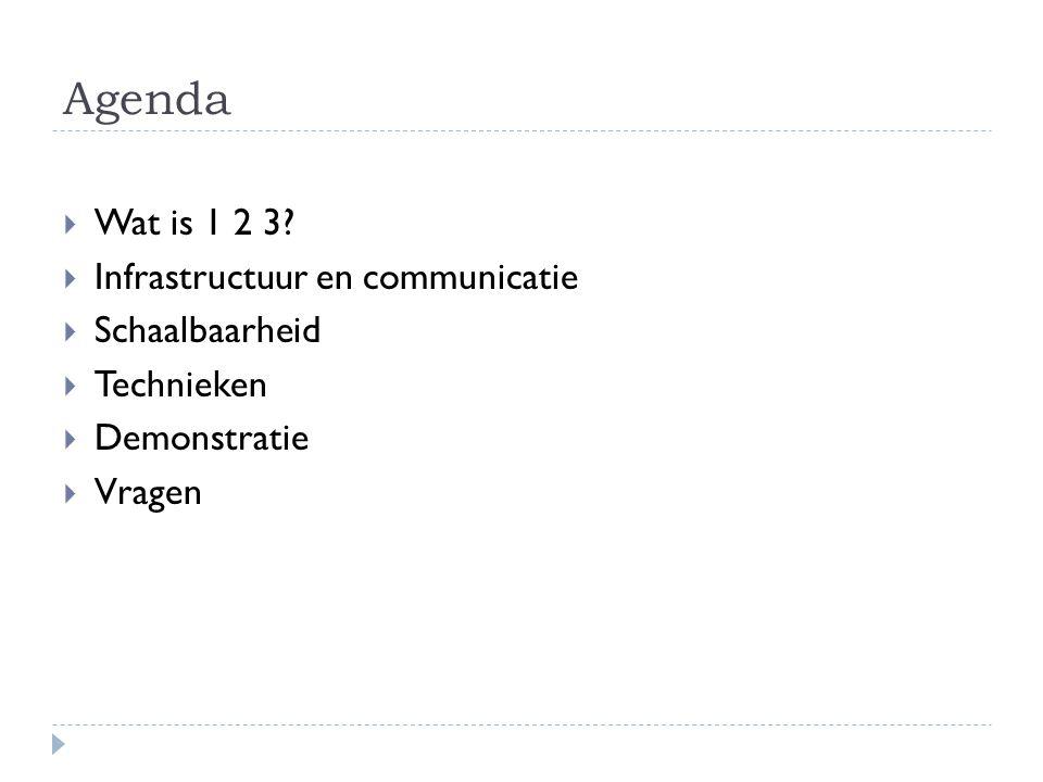 Agenda  Wat is 1 2 3?  Infrastructuur en communicatie  Schaalbaarheid  Technieken  Demonstratie  Vragen