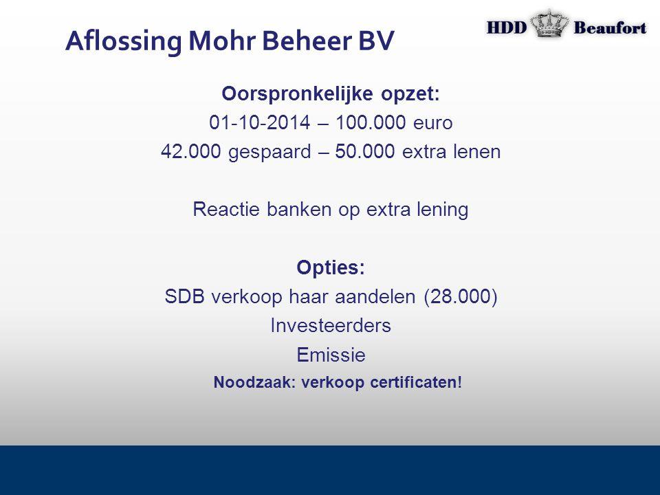 Aflossing Mohr Beheer BV Oorspronkelijke opzet: 01-10-2014 – 100.000 euro 42.000 gespaard – 50.000 extra lenen Reactie banken op extra lening Opties: