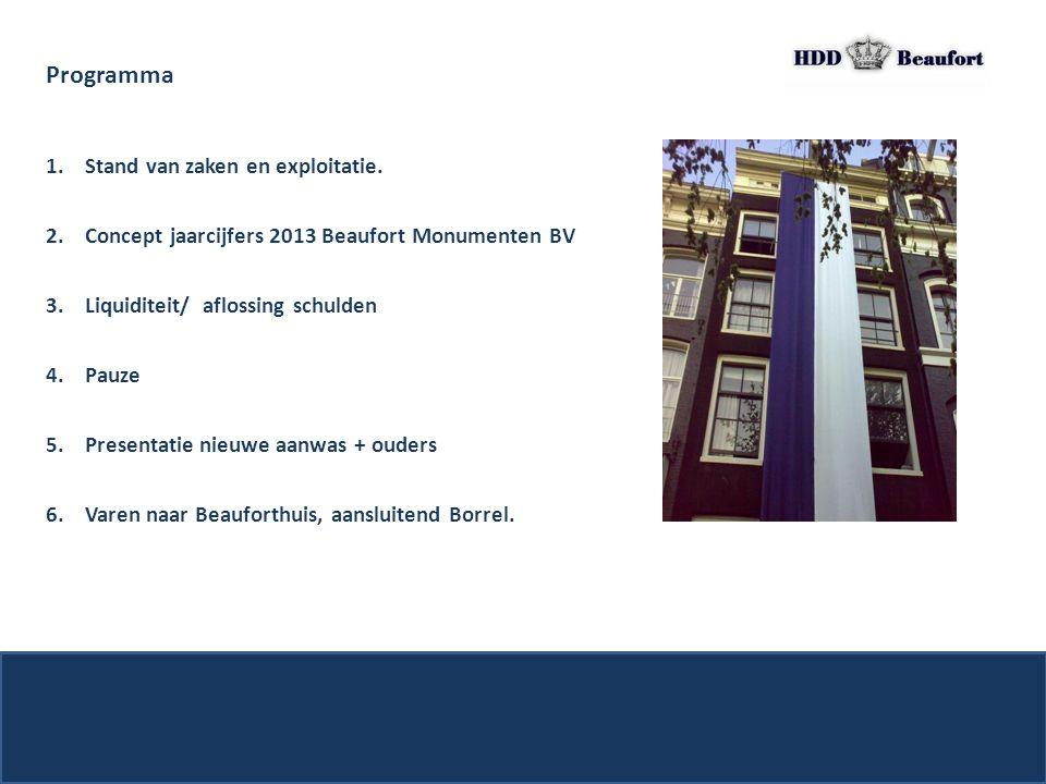 Programma 1.Stand van zaken en exploitatie. 2.Concept jaarcijfers 2013 Beaufort Monumenten BV 3.Liquiditeit/ aflossing schulden 4.Pauze 5.Presentatie