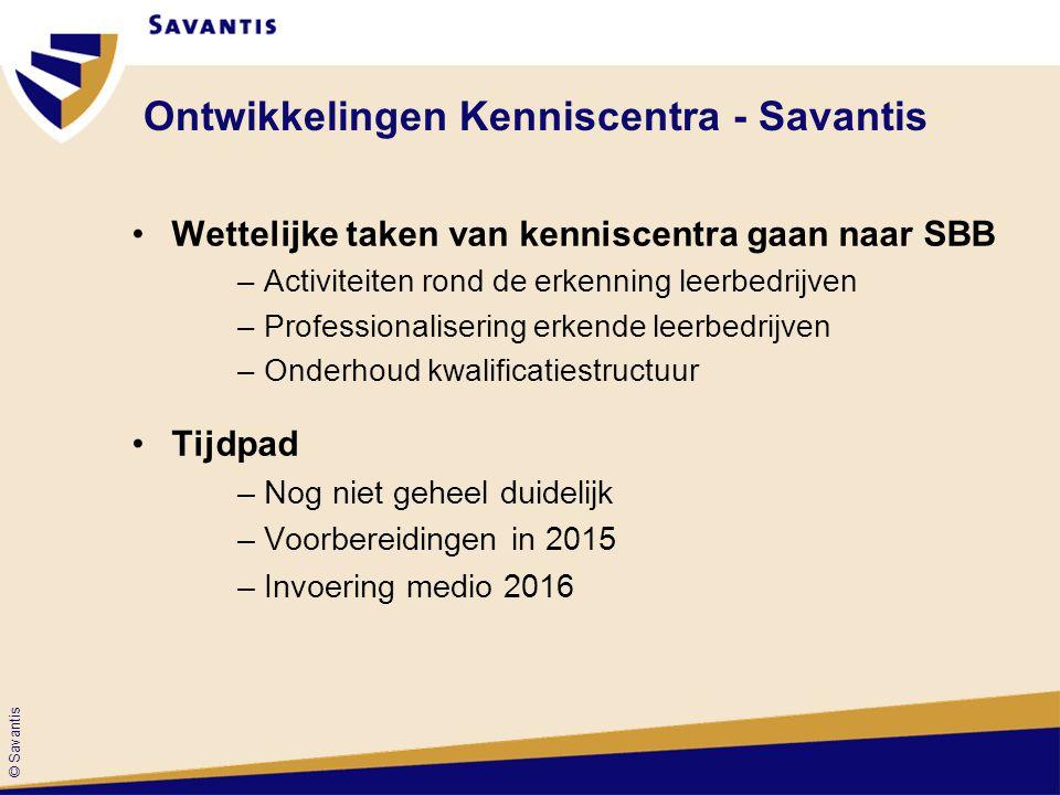© Savantis Workshops 2 e ronde workshops Van 12.45 uur tot 14.45 uur
