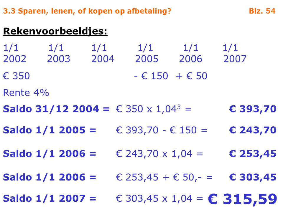 3.3 Sparen, lenen, of kopen op afbetaling? Blz. 54 Rekenvoorbeeldjes: 1/1 1/1 1/1 1/1 1/1 1/1 2002 2003 2004 2005 2006 2007 € 350 - € 150 + € 50 Rente