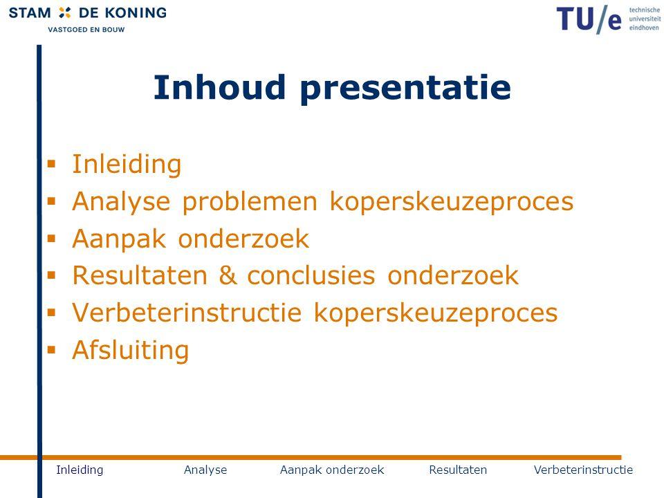 Inleiding  Koperskeuze in de bouw  Kruidenbuurt Eindhoven  Aanleiding onderzoek InleidingAnalyseAanpak onderzoekResultatenVerbeterinstructie