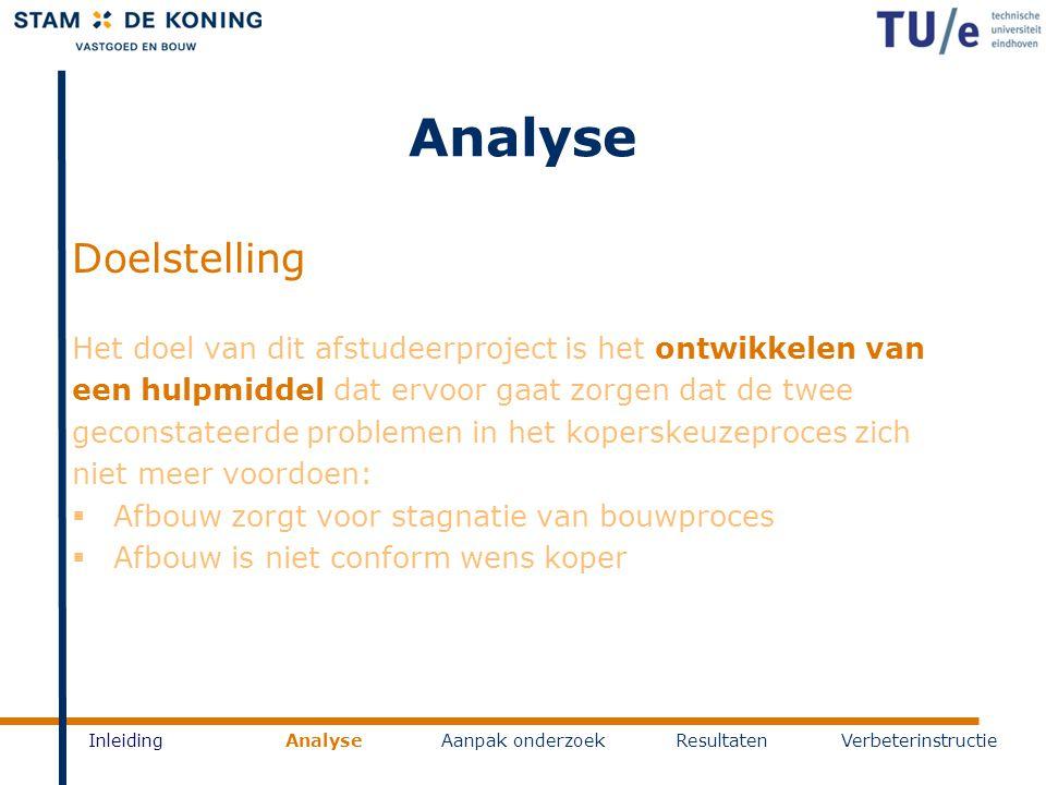 Analyse InleidingAnalyseAanpak onderzoekResultatenVerbeterinstructie Doelstelling Het doel van dit afstudeerproject is het ontwikkelen van een hulpmid