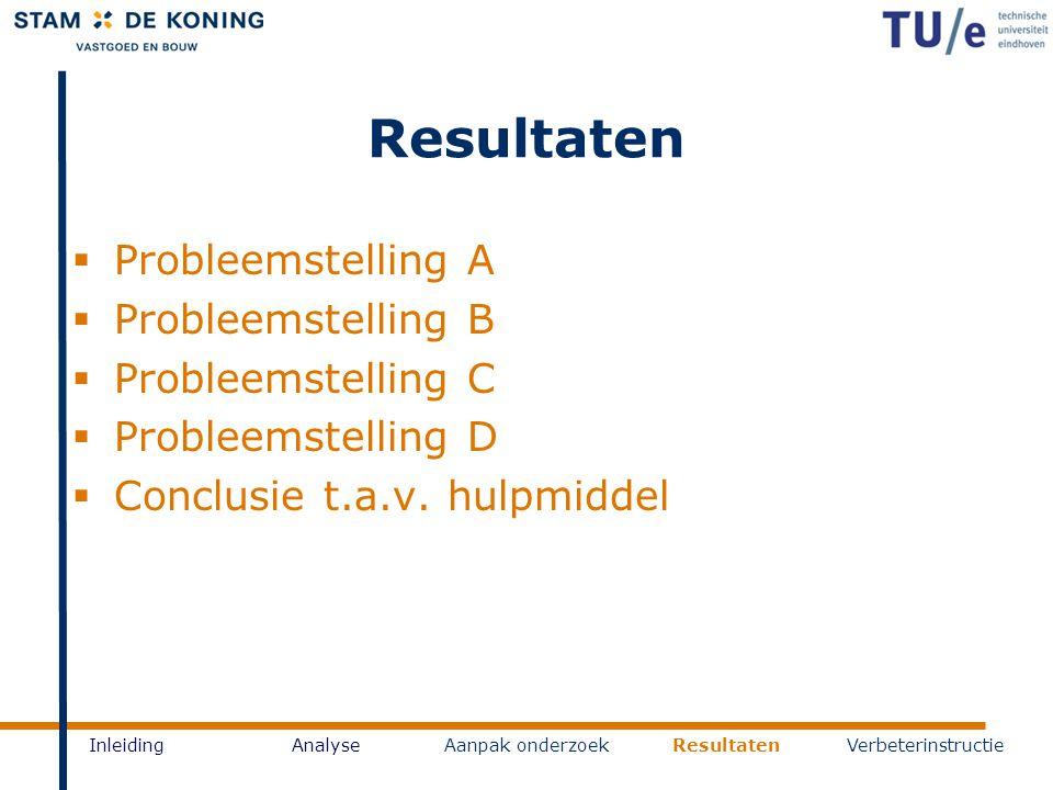Resultaten InleidingAnalyseAanpak onderzoekResultatenVerbeterinstructie  Probleemstelling A  Probleemstelling B  Probleemstelling C  Probleemstell