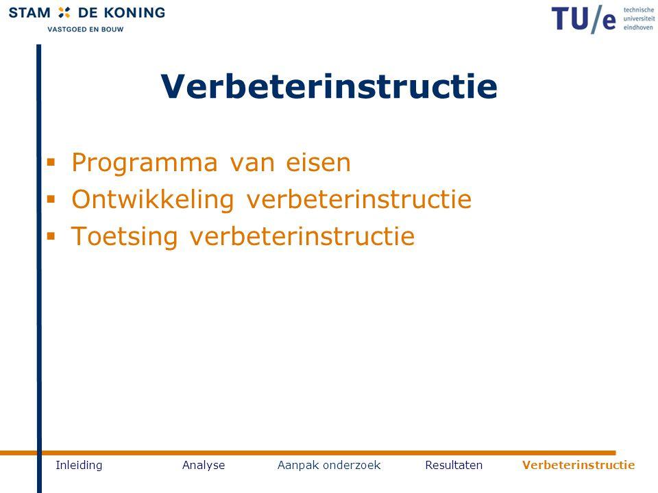 Verbeterinstructie InleidingAnalyseAanpak onderzoekResultaten Verbeterinstructie  Programma van eisen  Ontwikkeling verbeterinstructie  Toetsing ve