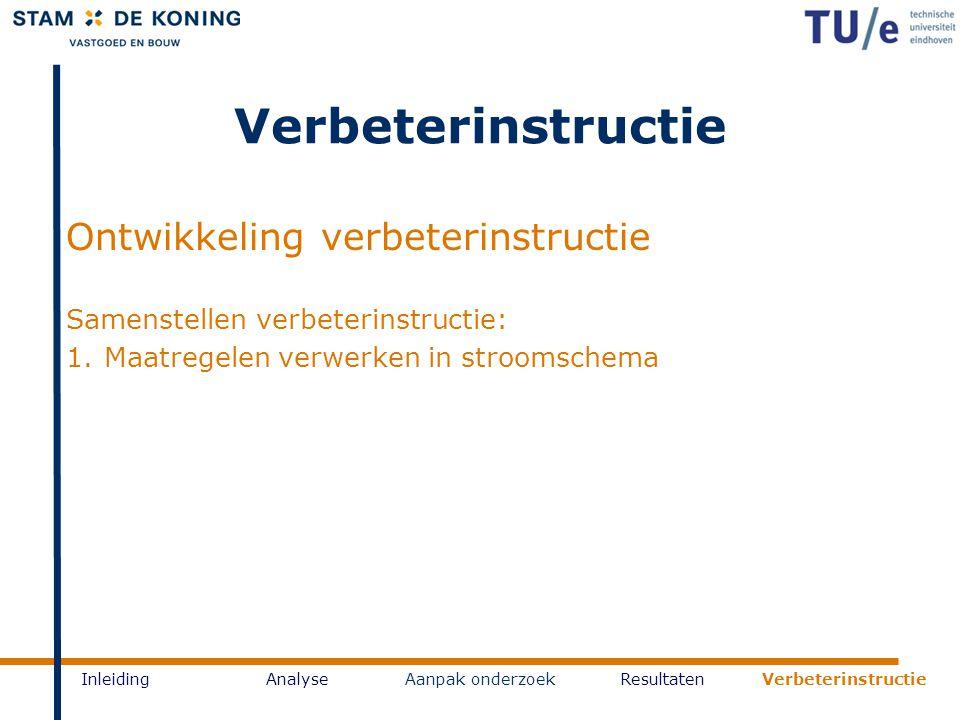 Verbeterinstructie InleidingAnalyseAanpak onderzoekResultaten Verbeterinstructie Ontwikkeling verbeterinstructie Samenstellen verbeterinstructie: 1.Ma