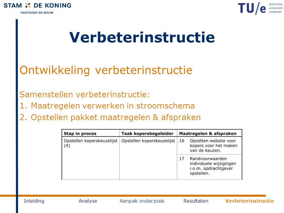 Verbeterinstructie Ontwikkeling verbeterinstructie Samenstellen verbeterinstructie: 1.Maatregelen verwerken in stroomschema 2.Opstellen pakket maatreg