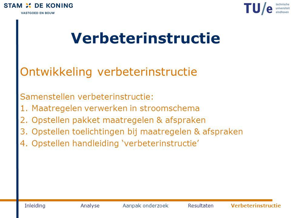 InleidingAnalyseAanpak onderzoekResultaten Verbeterinstructie Ontwikkeling verbeterinstructie Samenstellen verbeterinstructie: 1.Maatregelen verwerken