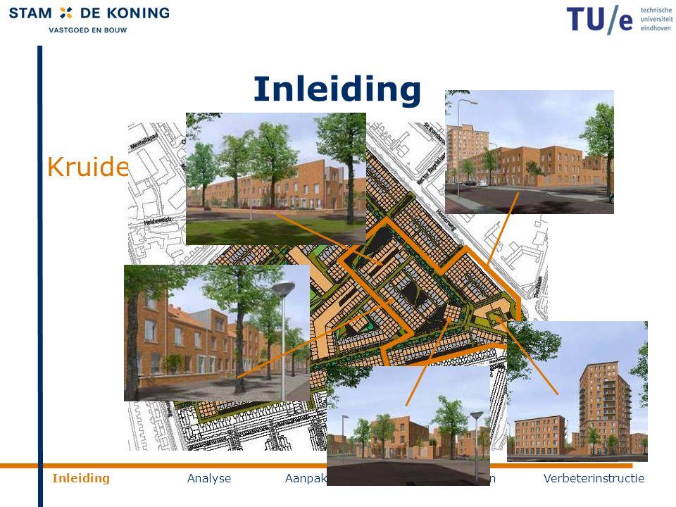 Inleiding Kruidenbuurt Eindhoven InleidingAnalyseAanpak onderzoekResultatenVerbeterinstructie