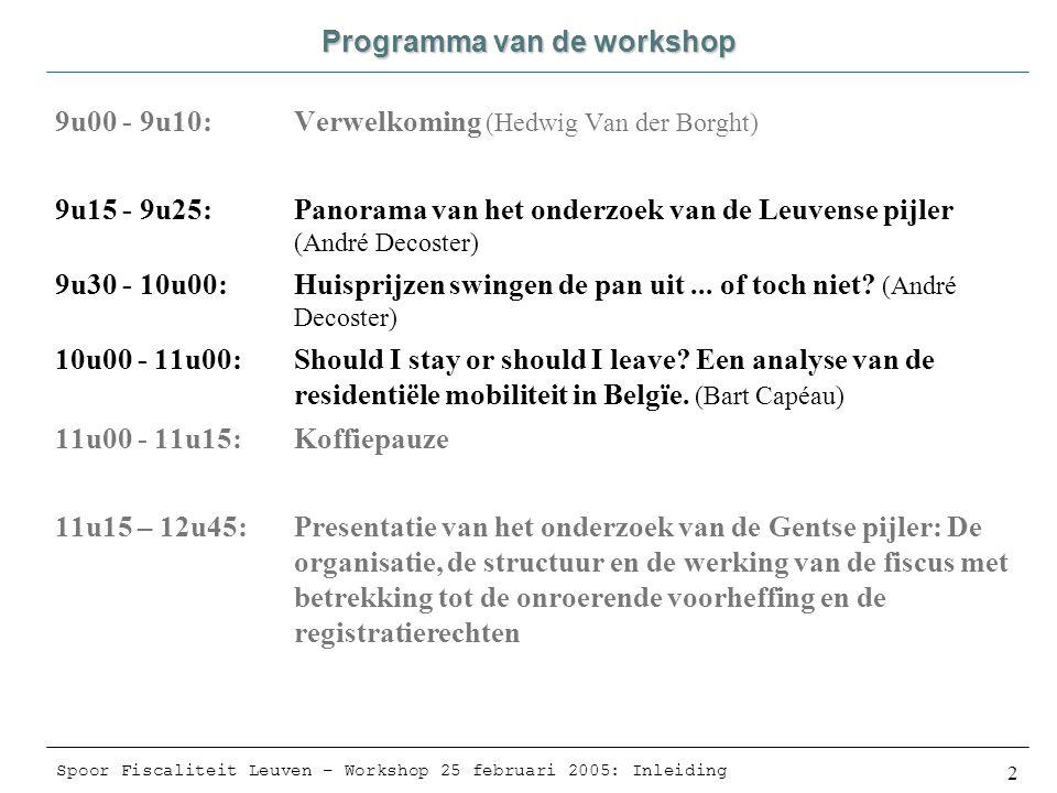 Spoor Fiscaliteit Leuven – Workshop 25 februari 2005: Inleiding 2 Programma van de workshop 9u00 - 9u10: Verwelkoming (Hedwig Van der Borght) 9u15 - 9u25: Panorama van het onderzoek van de Leuvense pijler (André Decoster) 9u30 - 10u00: Huisprijzen swingen de pan uit...