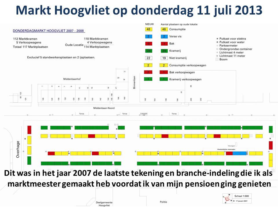 Dit was in het jaar 2007 de laatste tekening en branche-indeling die ik als marktmeester gemaakt heb voordat ik van mijn pensioen ging genieten Markt Hoogvliet op donderdag 11 juli 2013