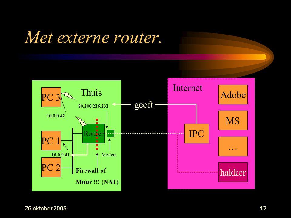 26 oktober 200512 Met externe router. Internet Thuis PC 1 IPC Modem Adobe MS … hakker 80.200.216.231 geeft Firewall of Muur !!! (NAT) Router PC 2 10.0