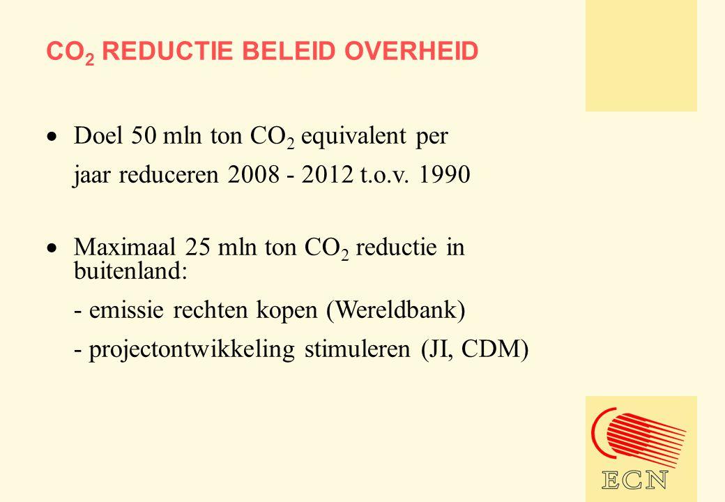 CO 2 REDUCTIE BELEID OVERHEID  Doel 50 mln ton CO 2 equivalent per jaar reduceren 2008 - 2012 t.o.v.
