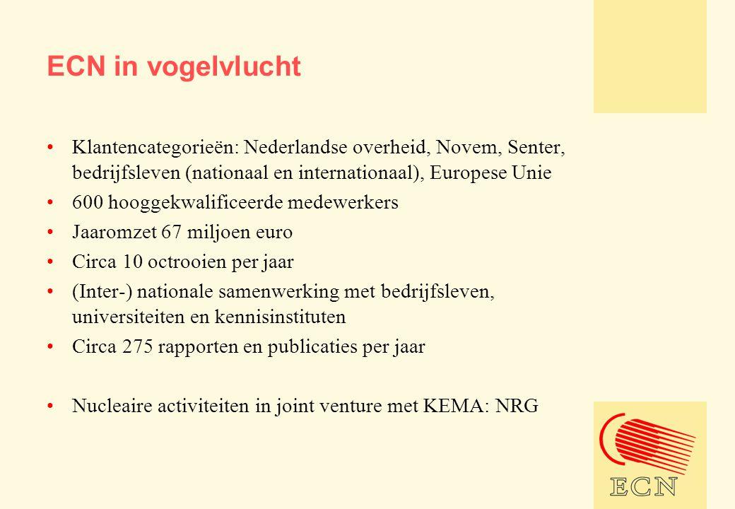 ECN in vogelvlucht •Klantencategorieën: Nederlandse overheid, Novem, Senter, bedrijfsleven (nationaal en internationaal), Europese Unie •600 hooggekwalificeerde medewerkers •Jaaromzet 67 miljoen euro •Circa 10 octrooien per jaar •(Inter-) nationale samenwerking met bedrijfsleven, universiteiten en kennisinstituten •Circa 275 rapporten en publicaties per jaar •Nucleaire activiteiten in joint venture met KEMA: NRG