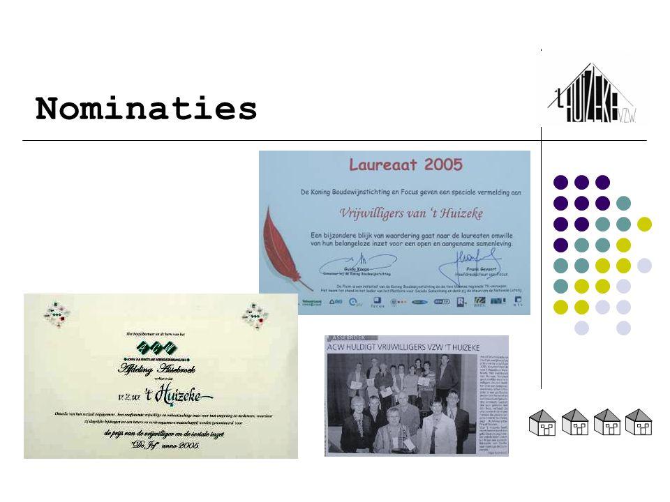 Nominaties