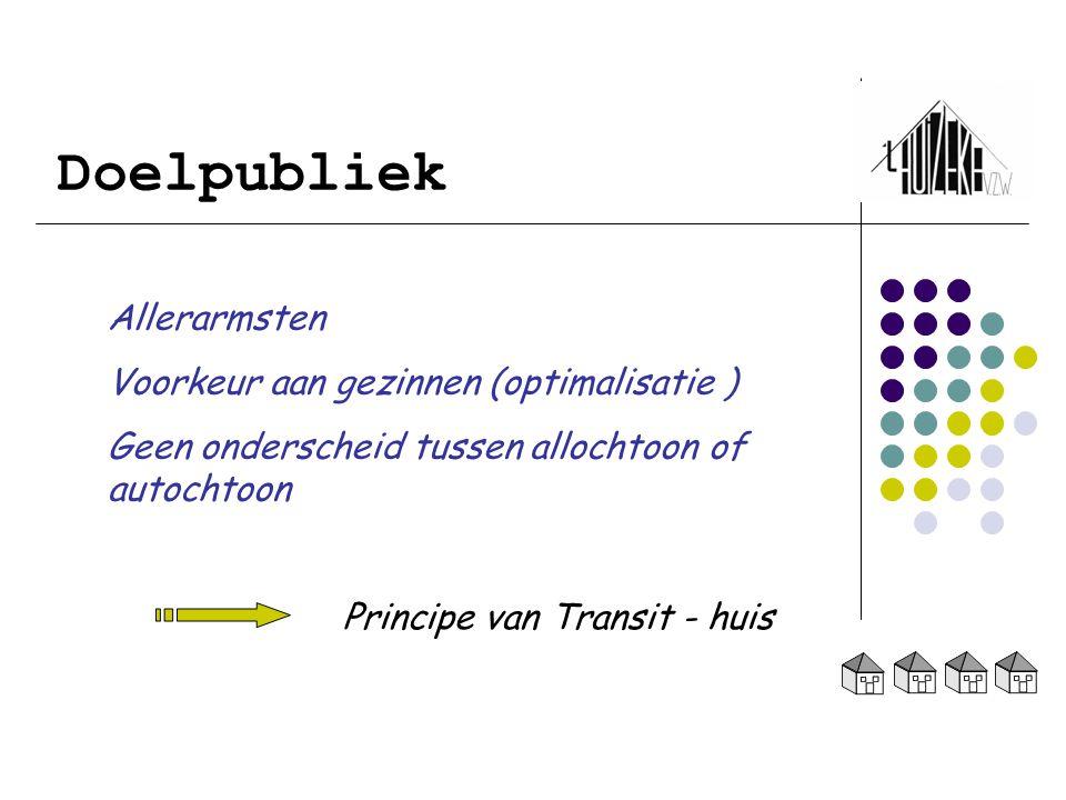 Doelpubliek Allerarmsten Voorkeur aan gezinnen (optimalisatie ) Geen onderscheid tussen allochtoon of autochtoon Principe van Transit - huis