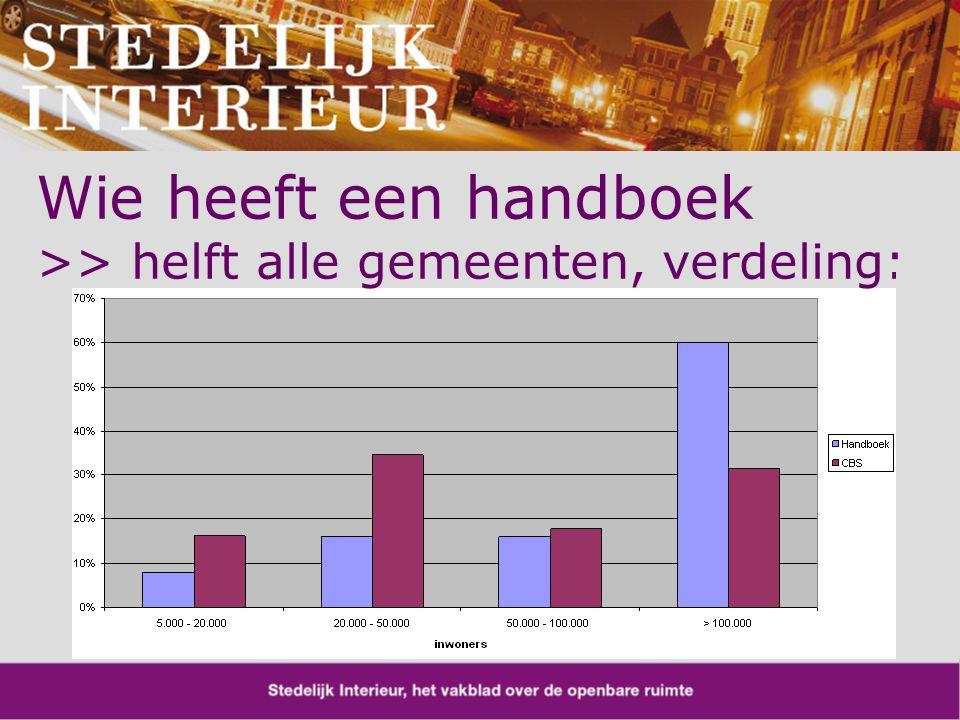Wie heeft een handboek >> helft alle gemeenten, verdeling: