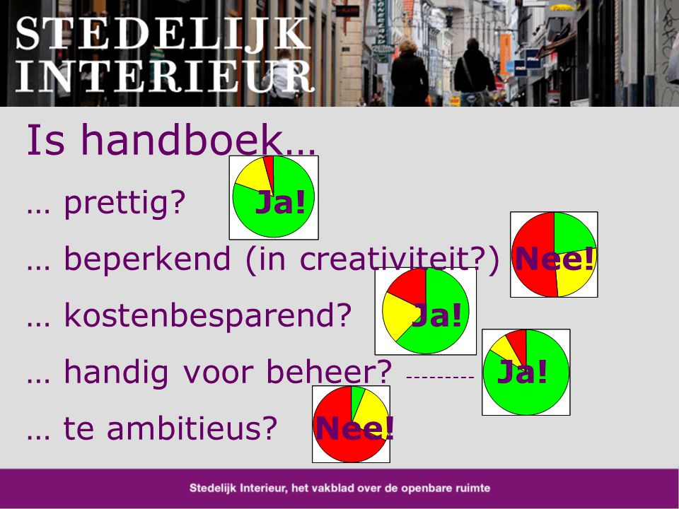 Is handboek… … prettig. Ja. … beperkend (in creativiteit ) Nee.