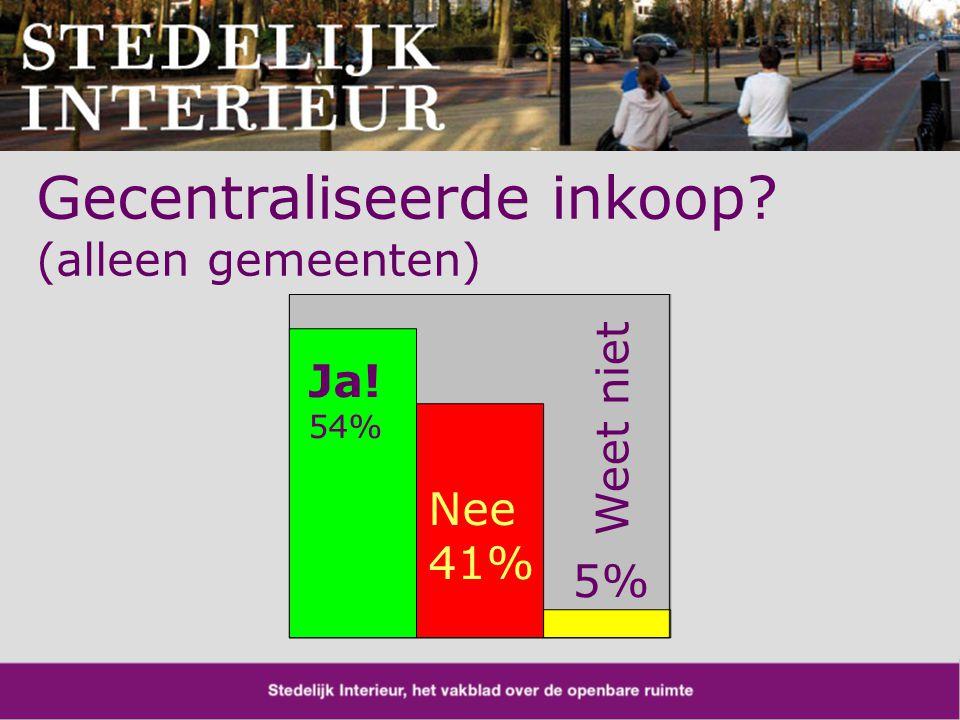 Gecentraliseerde inkoop (alleen gemeenten) Ja! 54% Nee 41% Weet niet 5%