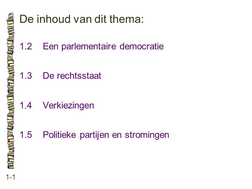 De inhoud van dit thema: 1-1 1.2Een parlementaire democratie 1.3 De rechtsstaat 1.4 Verkiezingen 1.5 Politieke partijen en stromingen