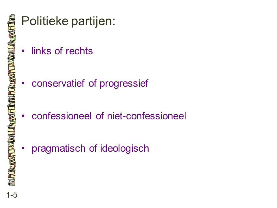 Politieke partijen: 1-5 •links of rechts •conservatief of progressief •confessioneel of niet-confessioneel •pragmatisch of ideologisch
