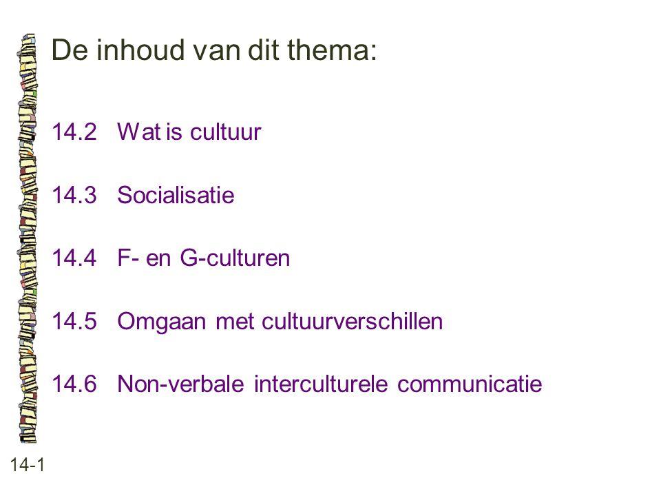 De inhoud van dit thema: 14-1 14.2 Wat is cultuur 14.3 Socialisatie 14.4F- en G-culturen 14.5Omgaan met cultuurverschillen 14.6Non-verbale intercultur