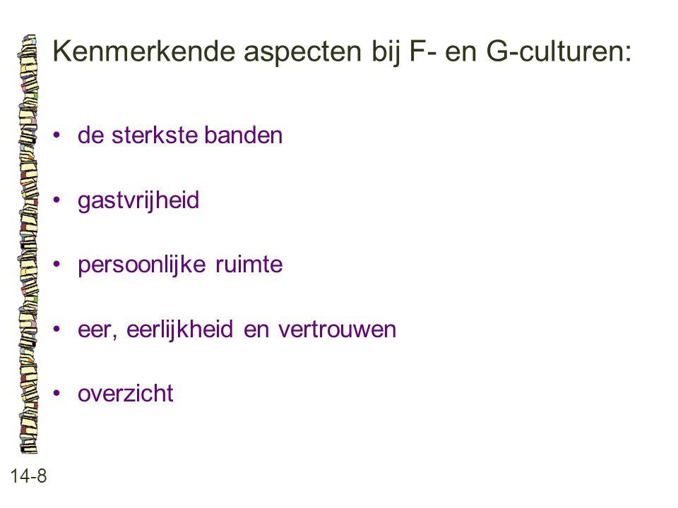 Kenmerkende aspecten bij F- en G-culturen: 14-8 •de sterkste banden •gastvrijheid •persoonlijke ruimte •eer, eerlijkheid en vertrouwen •overzicht