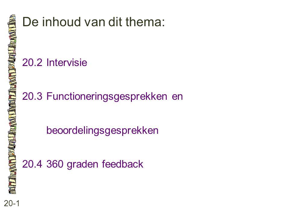 De inhoud van dit thema: 20-1 20.2 Intervisie 20.3Functioneringsgesprekken en beoordelingsgesprekken 20.4 360 graden feedback