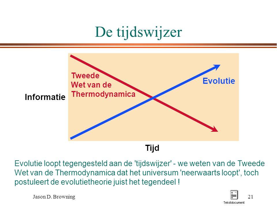 Jason D. Browning21 De tijdswijzer Tijd Informatie Tweede Wet van de Thermodynamica Evolutie Evolutie loopt tegengesteld aan de 'tijdswijzer' - we wet