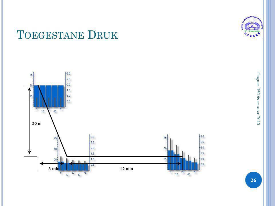 T OEGESTANE D RUK 26 Gagnan 3*/Divemaster 2010 30 m 3 min12 min