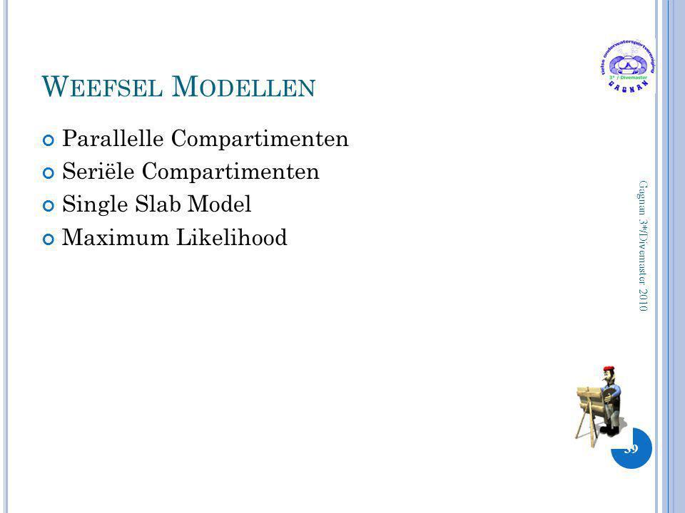 W EEFSEL M ODELLEN Parallelle Compartimenten Seriële Compartimenten Single Slab Model Maximum Likelihood 39 Gagnan 3*/Divemaster 2010