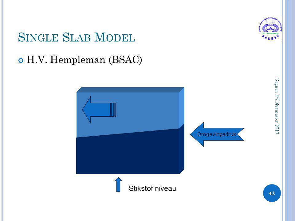 S INGLE S LAB M ODEL H.V. Hempleman (BSAC) 42 Gagnan 3*/Divemaster 2010 Omgevingsdruk Stikstof niveau
