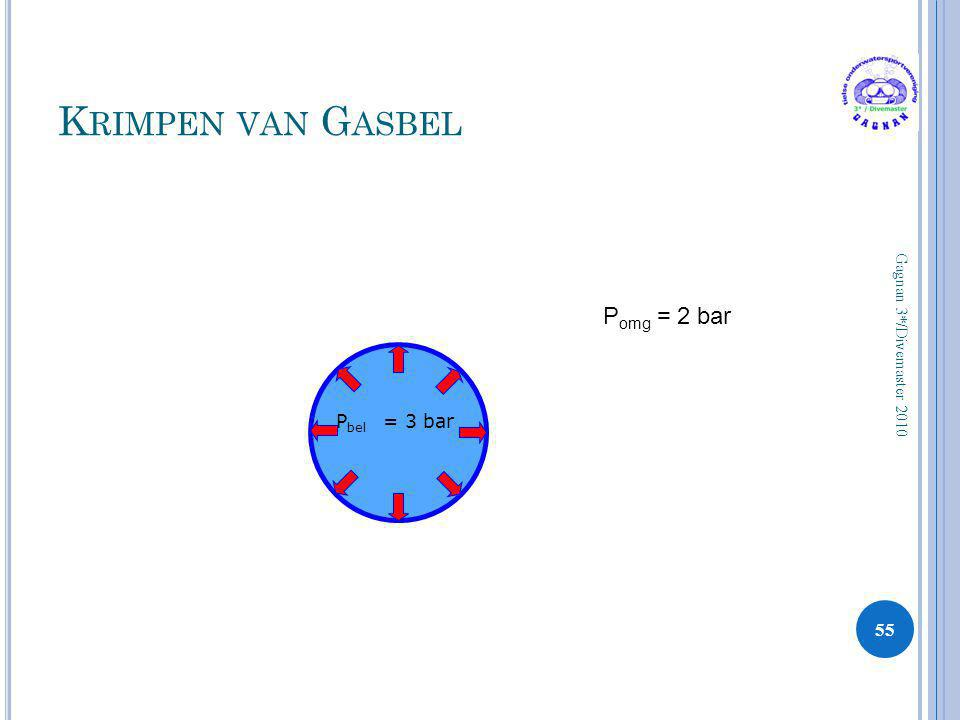 K RIMPEN VAN G ASBEL 55 Gagnan 3*/Divemaster 2010 P bel = 3 bar P omg = 2 bar