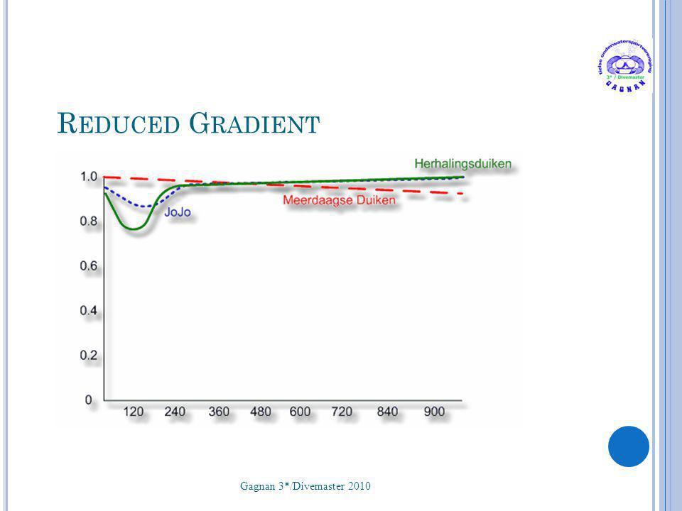 R EDUCED G RADIENT Gagnan 3*/Divemaster 2010 57